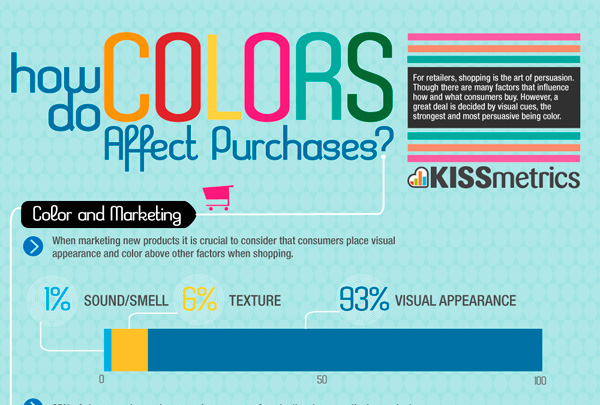 The importance of color in marketing