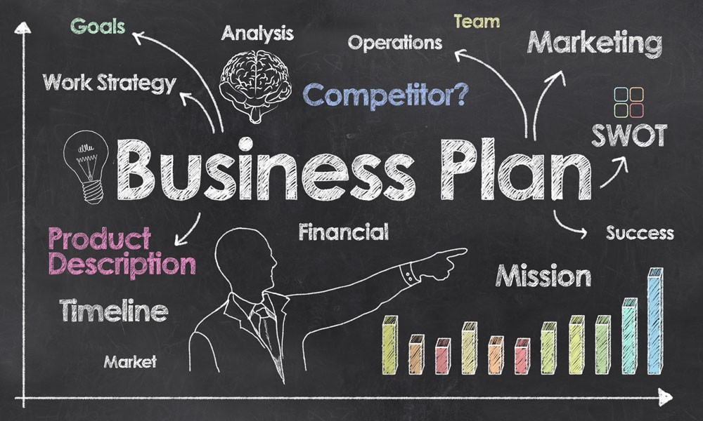 evaluate the importance of a business plan