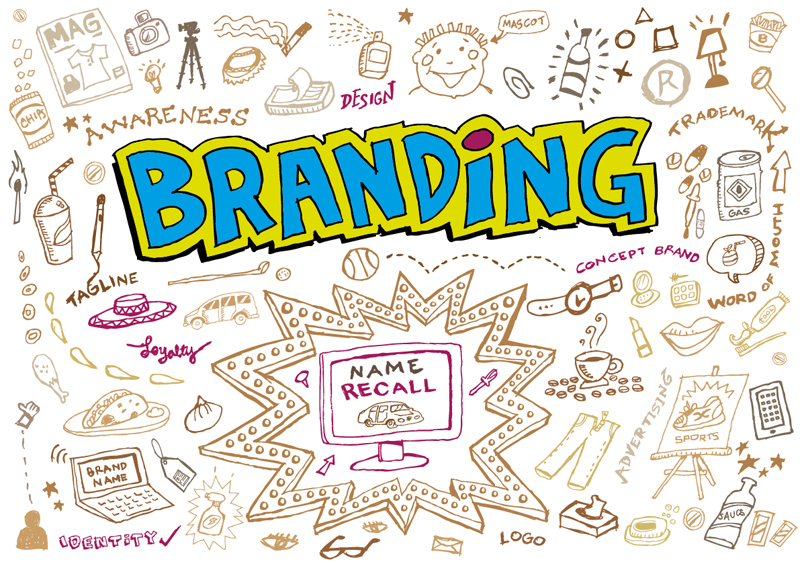 Branding can reduce marketing and design costs