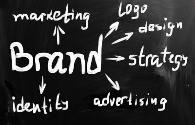 Six small business marketing essentials you need: logo, website, brochure, customer profile, a plan,